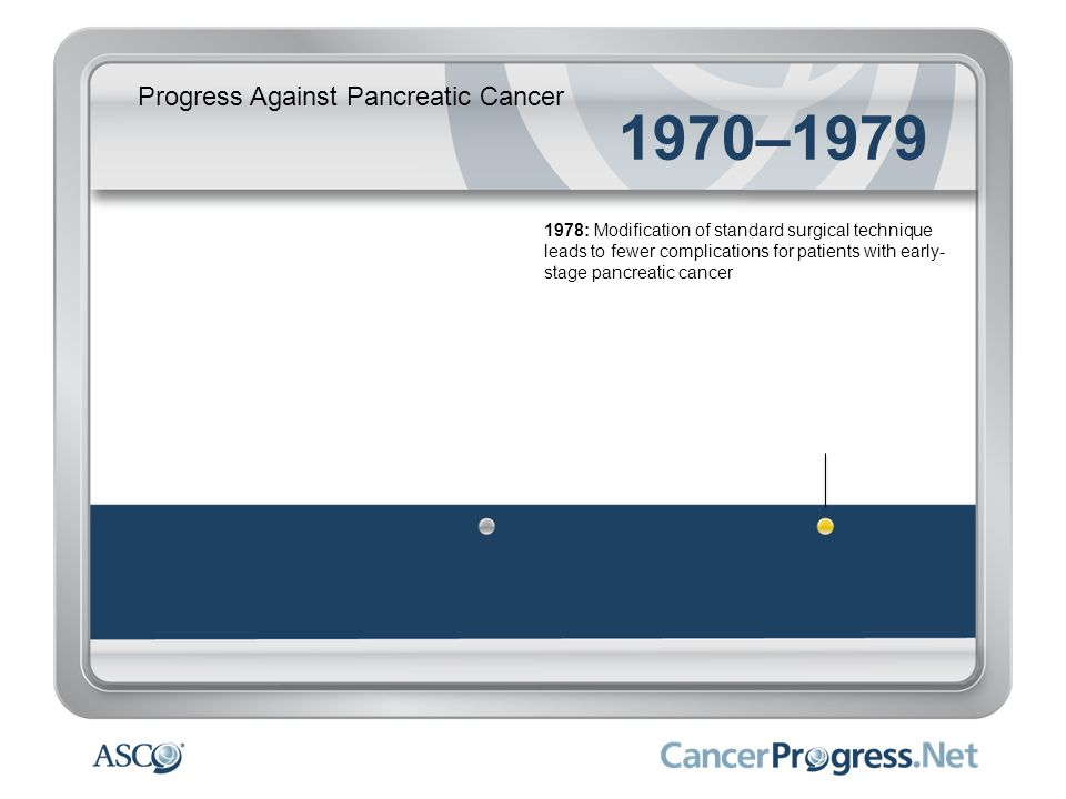 Progress Against Pancreatic Cancer 1970–1979 1978: Modification of standard surgical technique leads to fewer complications for patients with early- stage pancreatic cancer
