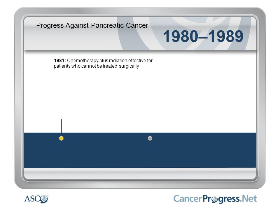Progress Against Pancreatic Cancer 1980–1989 1981: Chemotherapy plus radiation effective for patients who cannot be treated surgically