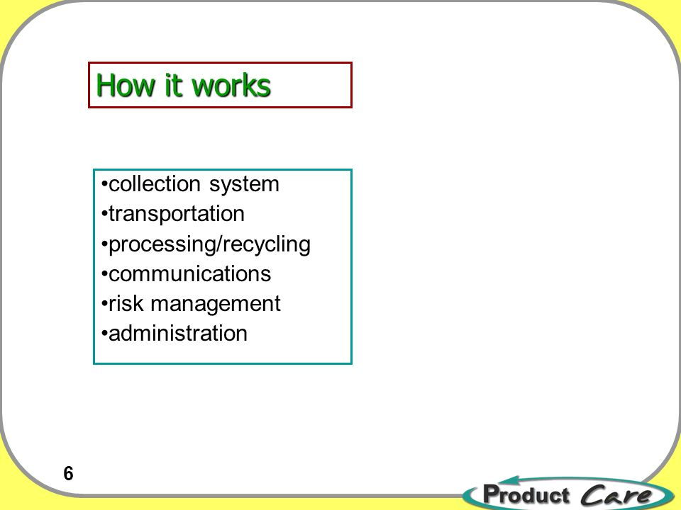 6 collection system transportation processing/recycling communications risk management administration How it works