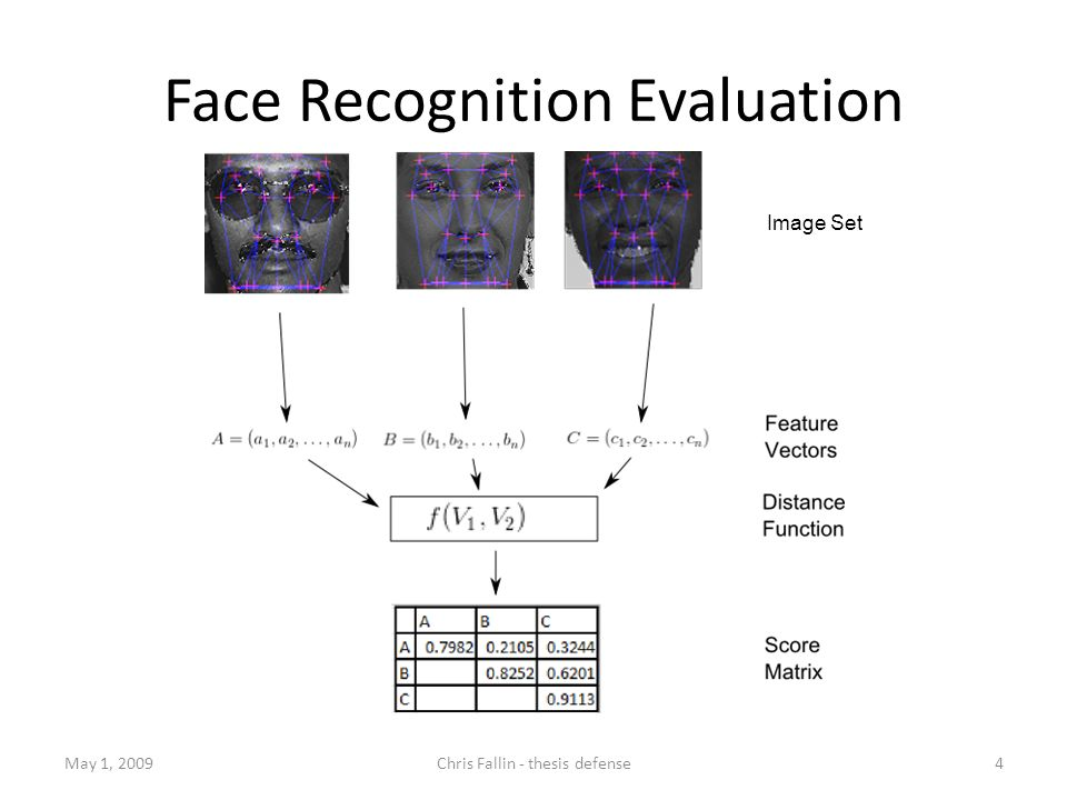 May 1, 2009Chris Fallin - thesis defense4 Image Set Face Recognition Evaluation