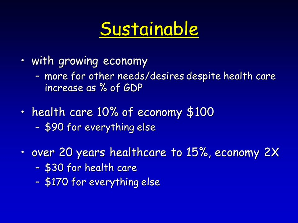 Sustainable with growing economywith growing economy –more for other needs/desires despite health care increase as % of GDP health care 10% of economy $100health care 10% of economy $100 –$90 for everything else over 20 years healthcare to 15%, economy 2Xover 20 years healthcare to 15%, economy 2X –$30 for health care –$170 for everything else