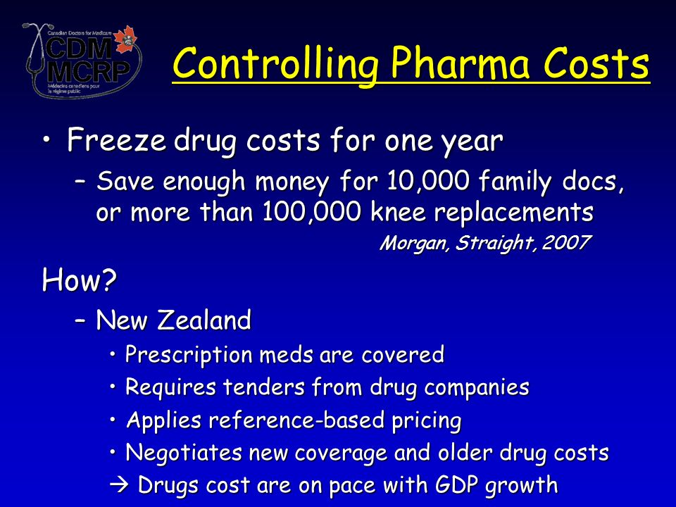 Controlling Pharma Costs Freeze drug costs for one yearFreeze drug costs for one year –Save enough money for 10,000 family docs, or more than 100,000 knee replacements Morgan, Straight, 2007 How.
