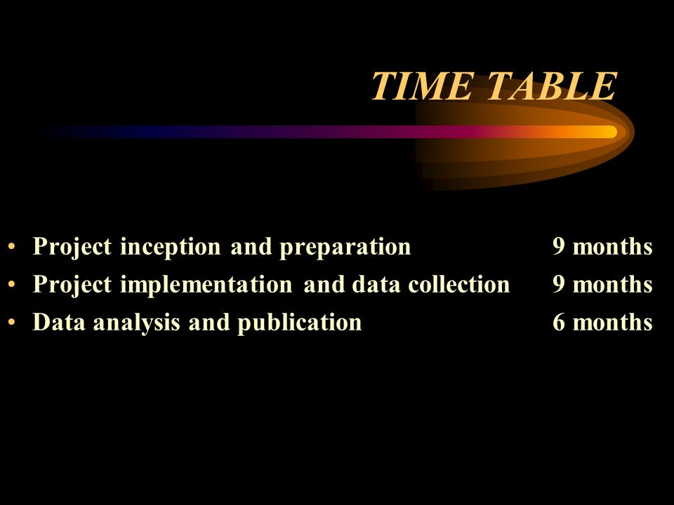 TIME TABLE Project inception and preparation 9 months Project implementation and data collection 9 months Data analysis and publication 6 months