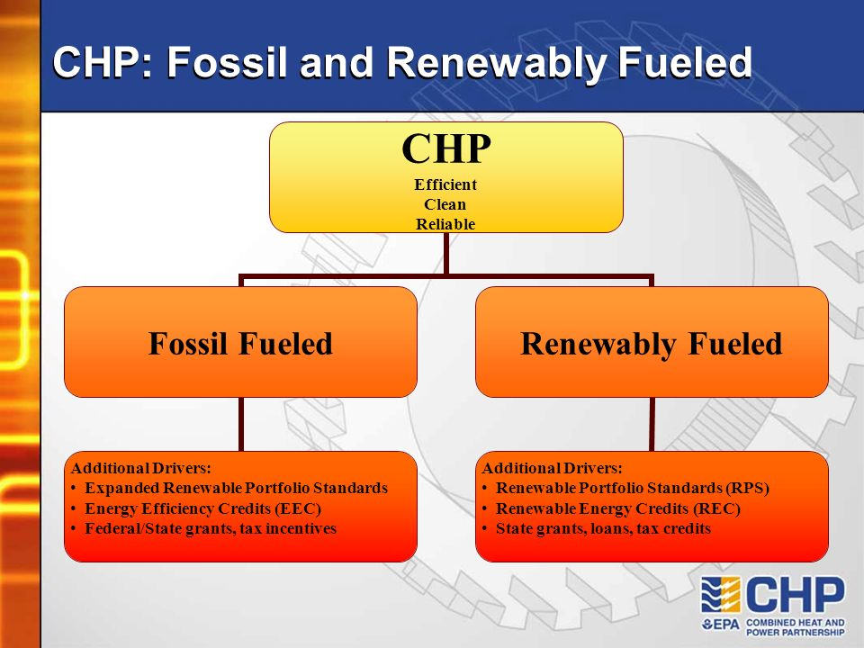 CHP: Fossil and Renewably Fueled CHP Efficient Clean Reliable Fossil Fueled Additional Drivers: Expanded Renewable Portfolio Standards Energy Efficiency Credits (EEC) Federal/State grants, tax incentives Renewably Fueled Additional Drivers: Renewable Portfolio Standards (RPS) Renewable Energy Credits (REC) State grants, loans, tax credits