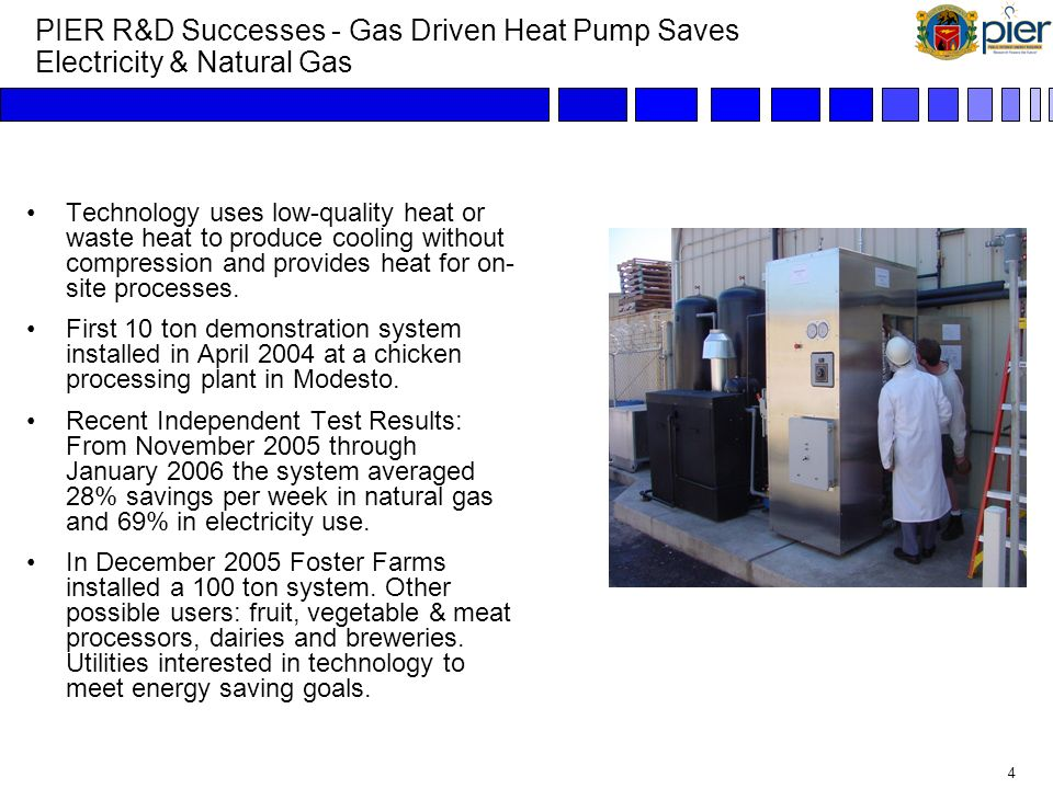 3 PIER R&D Successes- Integrated Combined Cooling, Heating and Power (CCHP) Module Reduces Emissions Integrated HVAC system for commercial and light industrial applications Generates electricity and manages engine heat to meet thermal loads and optimize absorption chiller performance 60% system efficiency Emissions below 2007 CARB limits Standardized factory assembly reduces cost Powered by 260 kW natural gas internal combustion engine (ICE) Field testing at Normandie Casino in Los Angeles