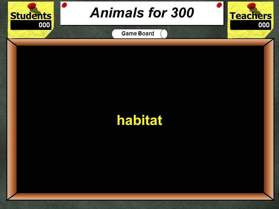 StudentsTeachers Game Board When there are no more of one kind of animal, that animal is_____ 200 extinct Animals for 200