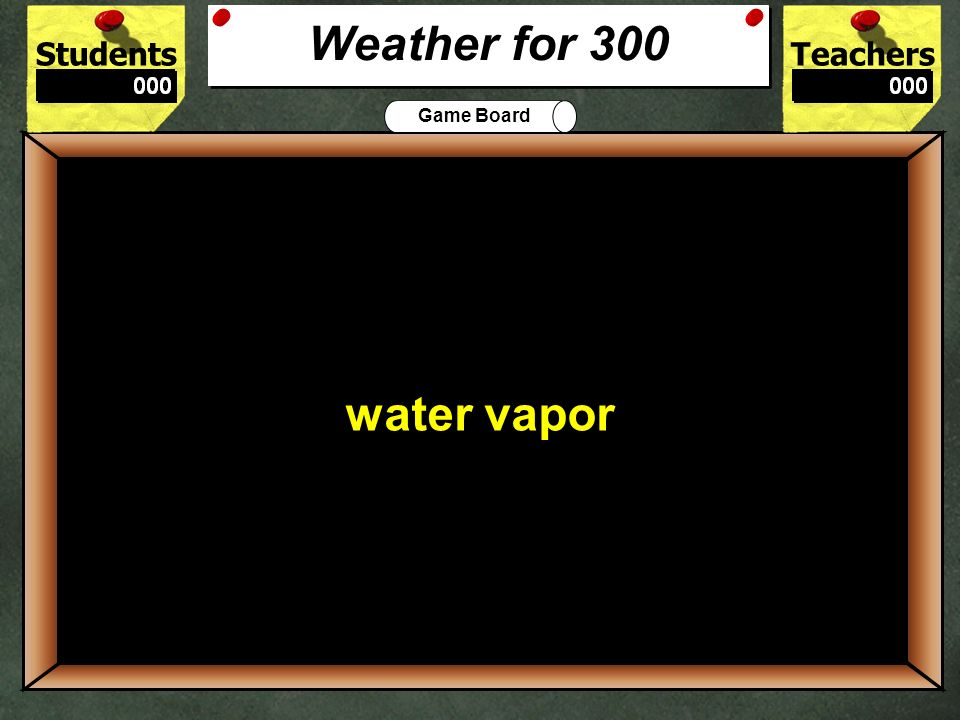 StudentsTeachers Game Board When air is warmed, its density _______. 200 decreases Weather for 200