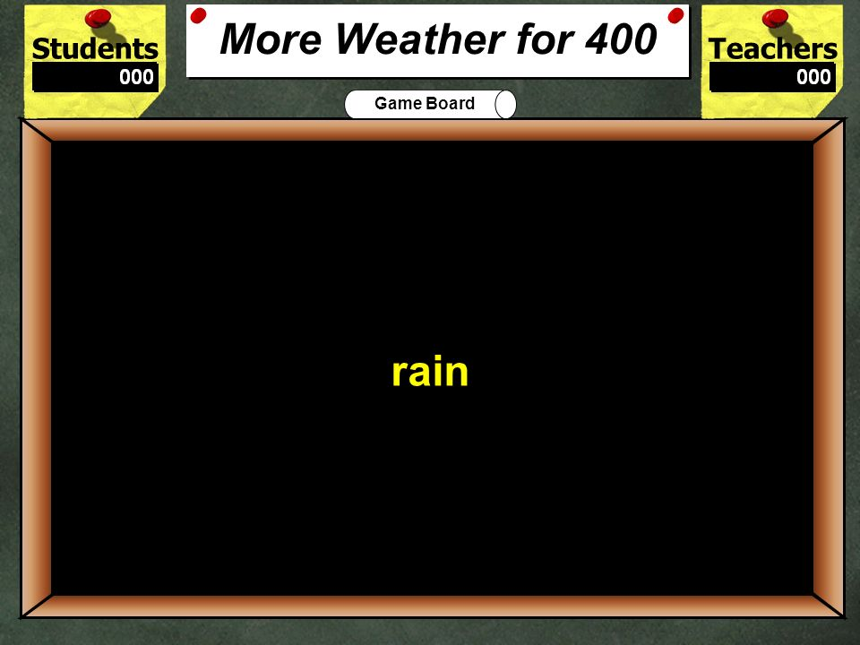 StudentsTeachers Game Board In what country are most tornadoes found 300 USA More Weather for 300