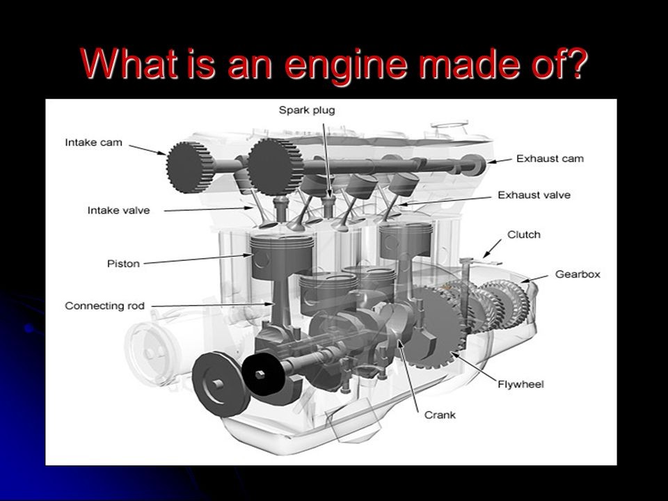 What is an engine made of
