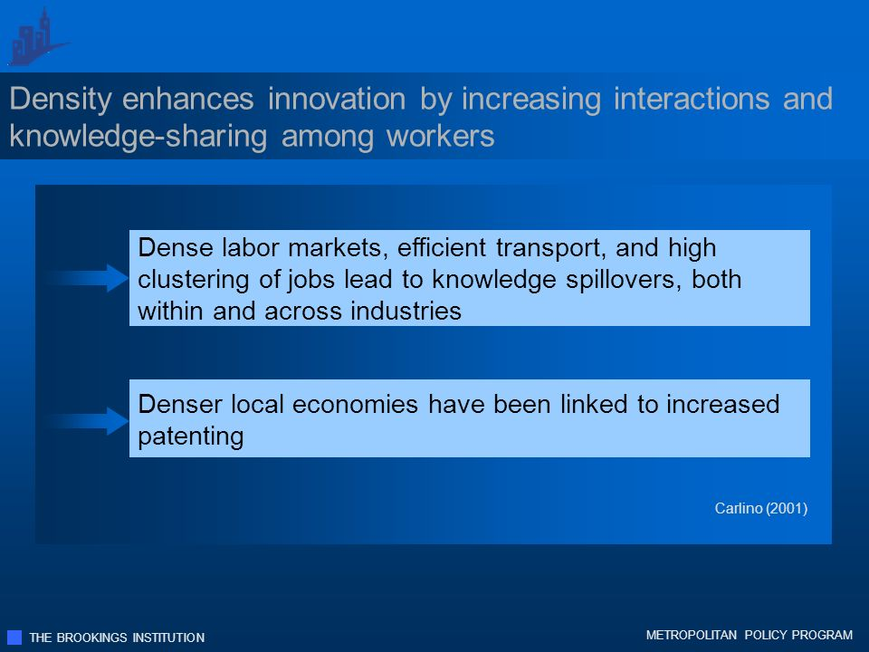 THE BROOKINGS INSTITUTION METROPOLITAN POLICY PROGRAM Density enhances innovation by increasing interactions and knowledge-sharing among workers Dense labor markets, efficient transport, and high clustering of jobs lead to knowledge spillovers, both within and across industries Denser local economies have been linked to increased patenting Carlino (2001)