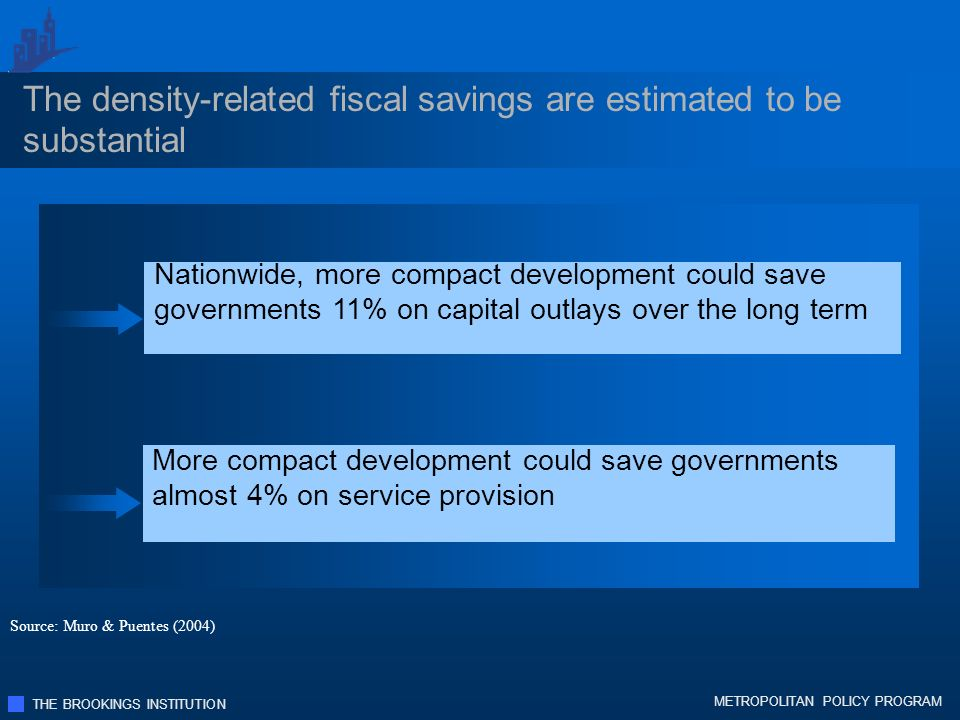 THE BROOKINGS INSTITUTION METROPOLITAN POLICY PROGRAM The density-related fiscal savings are estimated to be substantial Source: Muro & Puentes (2004) Nationwide, more compact development could save governments 11% on capital outlays over the long term More compact development could save governments almost 4% on service provision