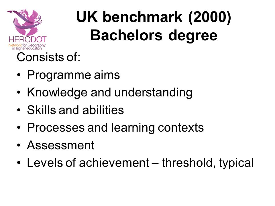 UK benchmark (2000) Bachelors degree Consists of: Programme aims Knowledge and understanding Skills and abilities Processes and learning contexts Assessment Levels of achievement – threshold, typical