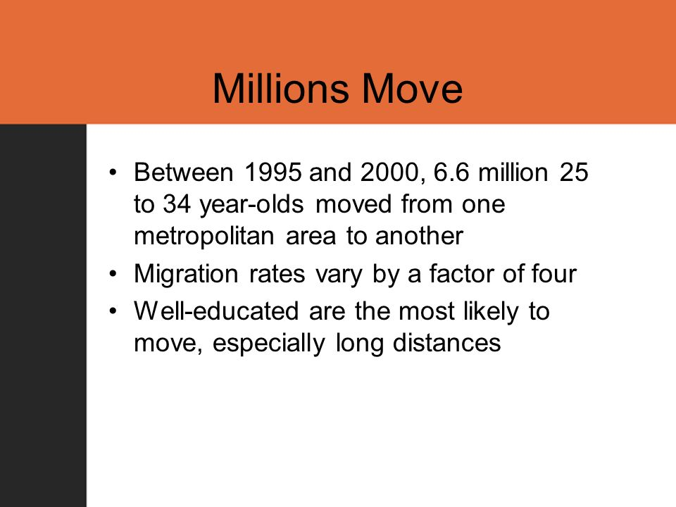Millions Move Between 1995 and 2000, 6.6 million 25 to 34 year-olds moved from one metropolitan area to another Migration rates vary by a factor of four Well-educated are the most likely to move, especially long distances