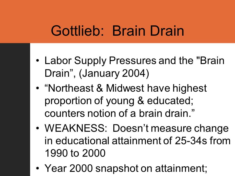 Gottlieb: Brain Drain Labor Supply Pressures and the Brain Drain, (January 2004) Northeast & Midwest have highest proportion of young & educated; counters notion of a brain drain.