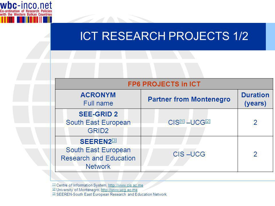 ICT RESEARCH PROJECTS 1/2 FP6 PROJECTS in ICT ACRONYM Full name Partner from Montenegro Duration (years) SEE-GRID 2 South East European GRID2 CIS [1] –UCG [2] [1] [2] 2 SEEREN2 [3] [3] South East European Research and Education Network CIS –UCG2 [1] [1] Centre of Information System, http://www.cis.ac.mehttp://www.cis.ac.me [2] [2] University of Montenegro, http://www.ucg.ac.mehttp://www.ucg.ac.me [3] [3] SEEREN-South East European Research and Education Network.