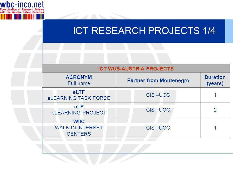 ICT RESEARCH PROJECTS 1/4 ICT WUS-AUSTRIA PROJECTS ACRONYM Full name Partner from Montenegro Duration (years) eLTF eLEARNING TASK FORCE CIS –UCG1 eLP eLEARNING PROJECT CIS –UCG2 WIIC WALK IN INTERNET CENTERS CIS –UCG1