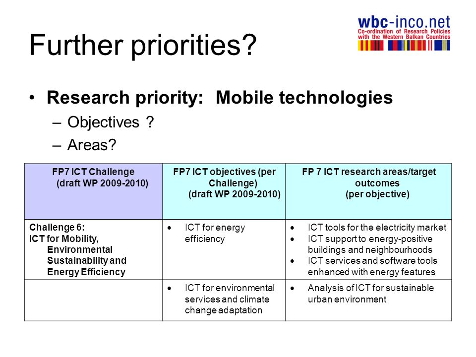 Further priorities. Research priority: Mobile technologies –Objectives .