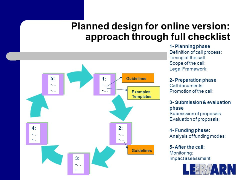 Planned design for online version: approach through full checklist 1- Planning phase Definition of call process: Timing of the call: Scope of the call: Legal Framework: 2- Preparation phase Call documents: Promotion of the call: 3- Submission & evaluation phase Submission of proposals: Evaluation of proposals: 4- Funding phase: Analysis of funding modes: 5- After the call: Monitoring: Impact assessment: 5: -… 1: -… 2: -… 3: -… 4: -… Guidelines Examples Templates