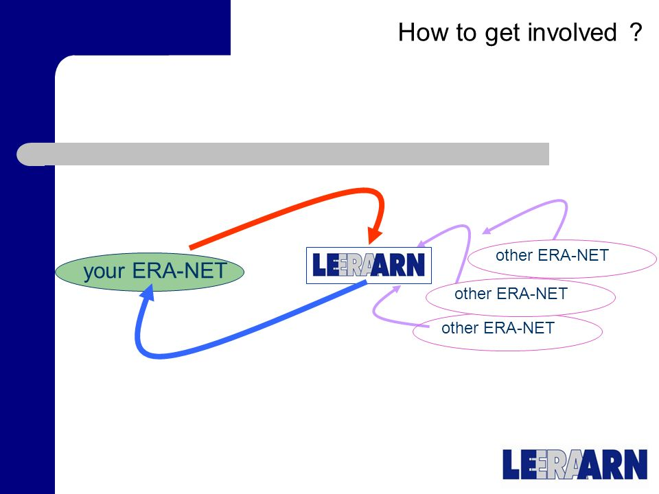 How to get involved your ERA-NET other ERA-NET