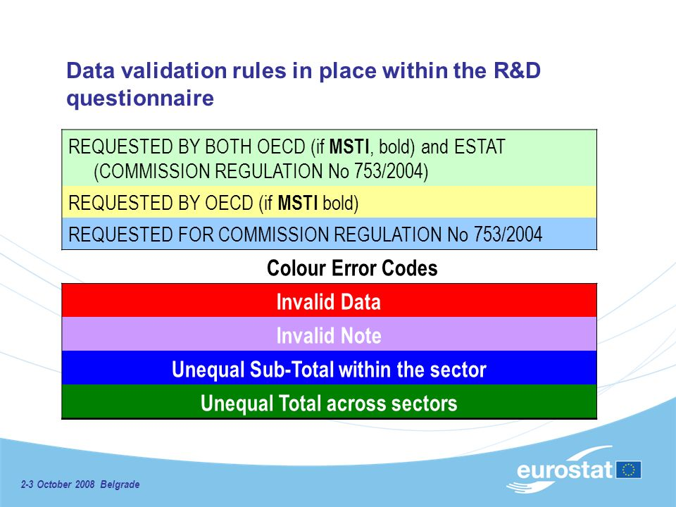 Data validation rules in place within the R&D questionnaire REQUESTED BY BOTH OECD (if MSTI, bold) and ESTAT (COMMISSION REGULATION No 753/2004) REQUESTED BY OECD (if MSTI bold) REQUESTED FOR COMMISSION REGULATION No 753/2004 Colour Error Codes Invalid Data Invalid Note Unequal Sub-Total within the sector Unequal Total across sectors 2-3 October 2008 Belgrade
