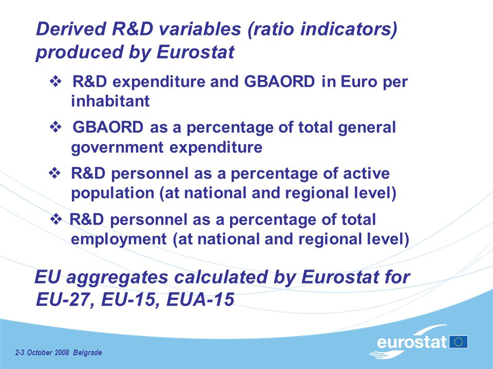 2-3 October 2008 Belgrade Derived R&D variables (ratio indicators) produced by Eurostat R&D expenditure and GBAORD in Euro per inhabitant GBAORD as а percentage of total general government expenditure R&D personnel as а percentage of active population (at national and regional level) R&D personnel as а percentage of total employment (at national and regional level) EU aggregates calculated by Eurostat for EU-27, EU-15, EUA-15