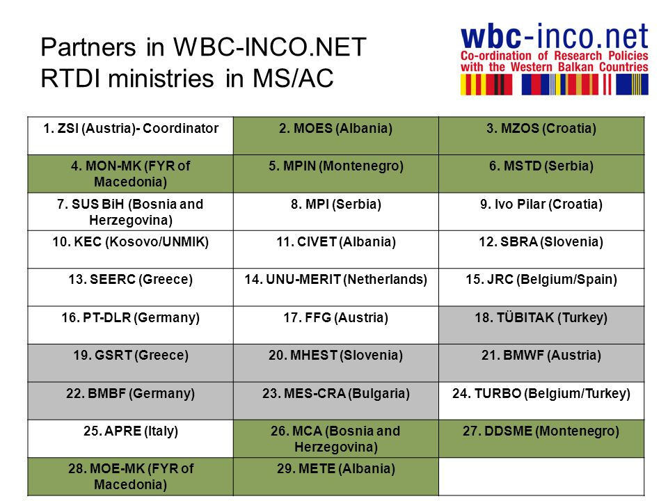 Partners in WBC-INCO.NET RTDI ministries in MS/AC 1.