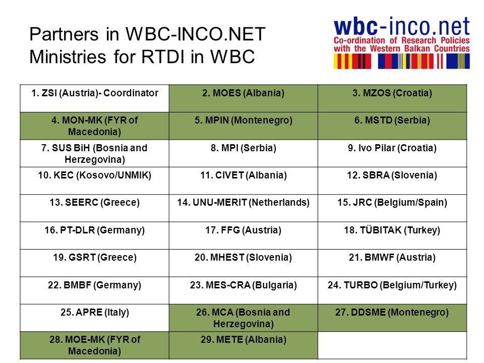Partners in WBC-INCO.NET Ministries for RTDI in WBC 1.