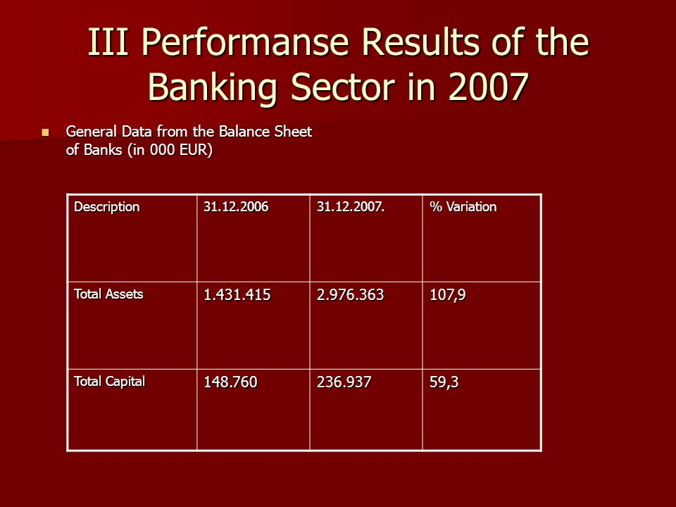 III Performanse Results of the Banking Sector in 2007 General Data from the Balance Sheet of Banks (in 000 EUR) General Data from the Balance Sheet of Banks (in 000 EUR) Description31.12.200631.12.2007.