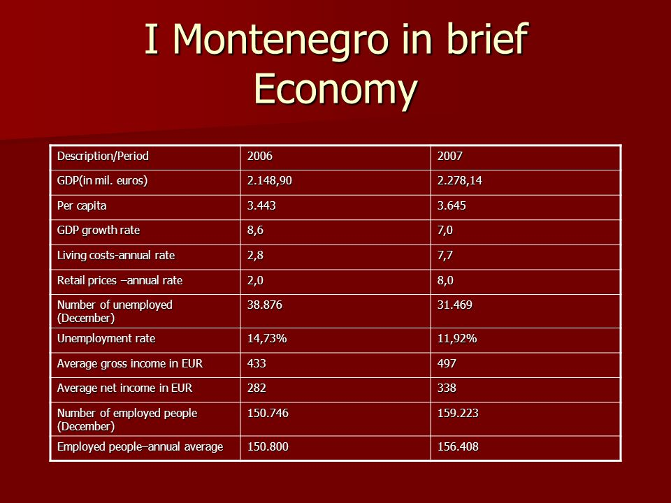 I Montenegro in brief Economy Description/Period20062007 GDP(in mil.