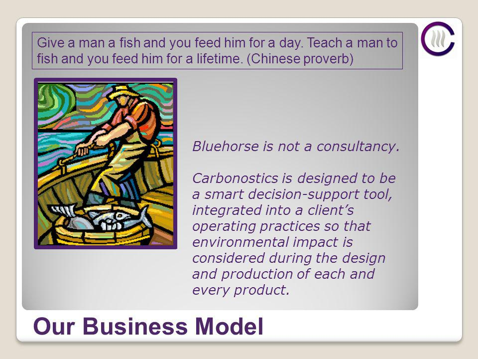 Our Business Model Give a man a fish and you feed him for a day.