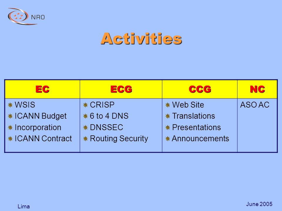 Lima June 2005 Activities ECECGCCGNC WSIS ICANN Budget Incorporation ICANN Contract CRISP 6 to 4 DNS DNSSEC Routing Security Web Site Translations Presentations Announcements ASO AC