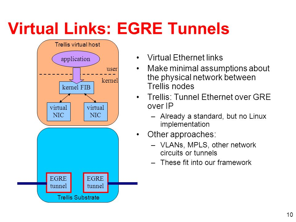 10 Virtual Links: EGRE Tunnels Virtual Ethernet links Make minimal assumptions about the physical network between Trellis nodes Trellis: Tunnel Ethernet over GRE over IP –Already a standard, but no Linux implementation Other approaches: –VLANs, MPLS, other network circuits or tunnels –These fit into our framework kernel FIB virtual NIC application virtual NIC user kernel EGRE tunnel EGRE tunnel Trellis virtual host Trellis Substrate