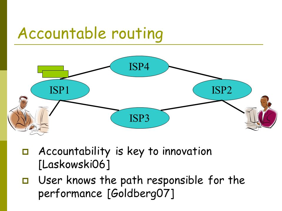 Accountable routing Accountability is key to innovation [Laskowski06] User knows the path responsible for the performance [Goldberg07] ISP1 ISP4 ISP3 ISP2
