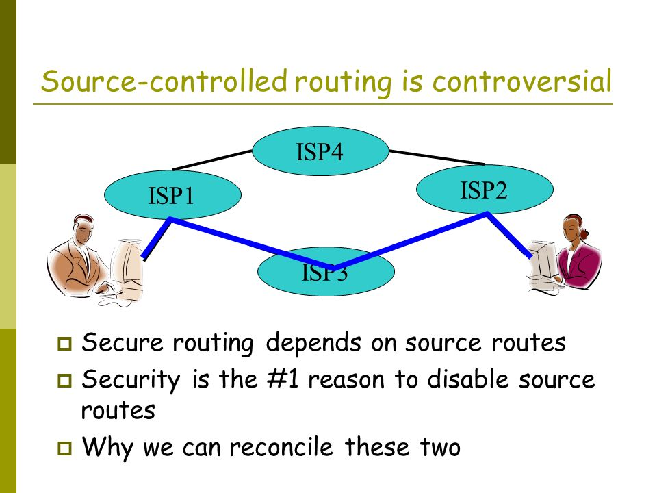 Source-controlled routing is controversial Secure routing depends on source routes Security is the #1 reason to disable source routes Why we can reconcile these two ISP1 ISP4 ISP3 ISP2