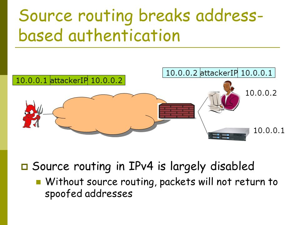 Source routing breaks address- based authentication 10.0.0.1 10.0.0.2 10.0.0.1attackerIP10.0.0.2 attackerIP10.0.0.1 Source routing in IPv4 is largely disabled Without source routing, packets will not return to spoofed addresses