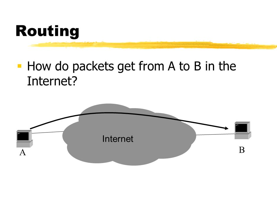 Routing How do packets get from A to B in the Internet A B Internet