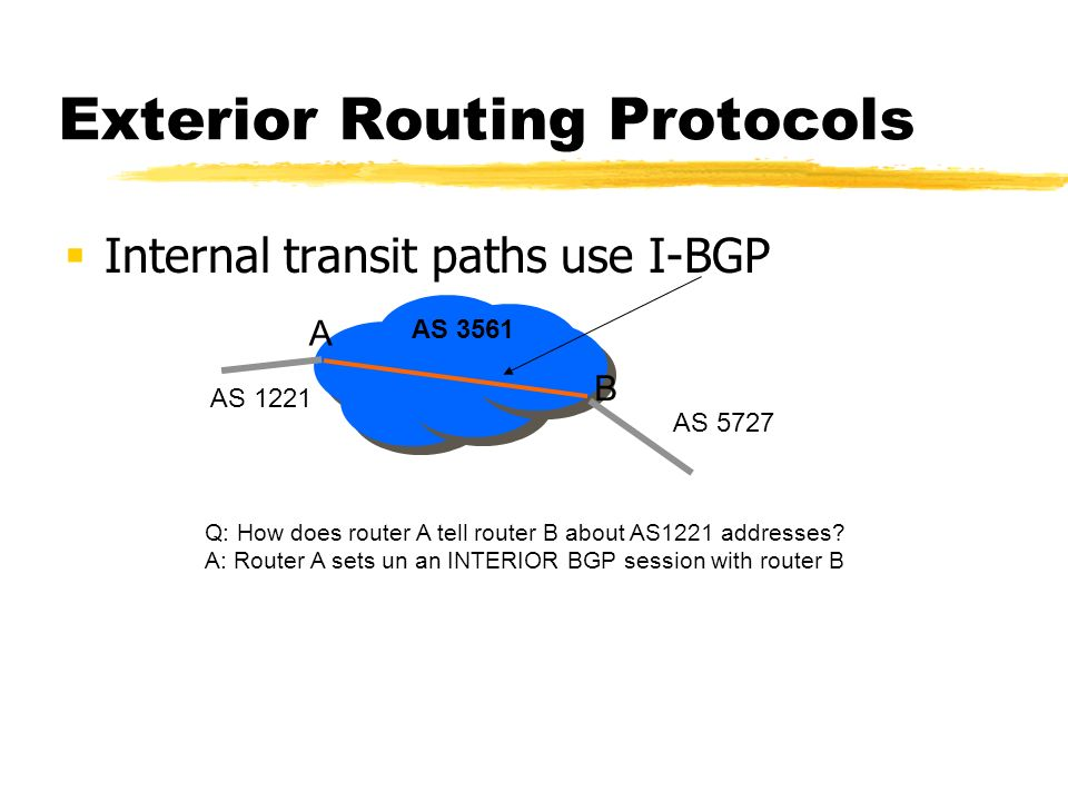 Exterior Routing Protocols Internal transit paths use I-BGP AS 3561 AS 1221 AS 5727 A B Q: How does router A tell router B about AS1221 addresses.