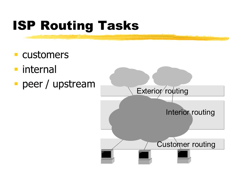 Exterior routing ISP Routing Tasks customers internal peer / upstream Interior routing Customer routing