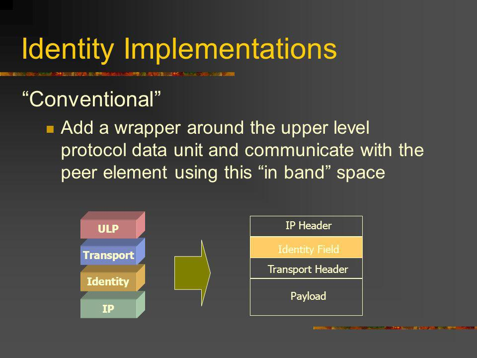 Identity Implementations Conventional Add a wrapper around the upper level protocol data unit and communicate with the peer element using this in band space IP Header Identity Field Transport Header Payload IP Identity Transport ULP