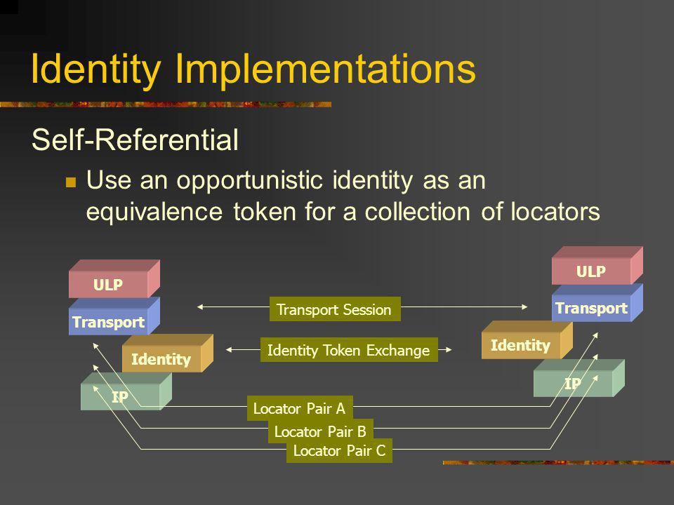 Identity Implementations Self-Referential Use an opportunistic identity as an equivalence token for a collection of locators IP Identity Transport ULP IP Identity Transport ULP Transport Session Identity Token Exchange Locator Pair A Locator Pair B Locator Pair C