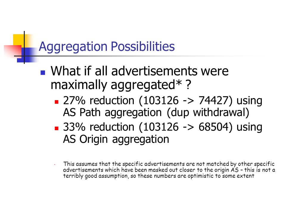 Aggregation Possibilities What if all advertisements were maximally aggregated* .