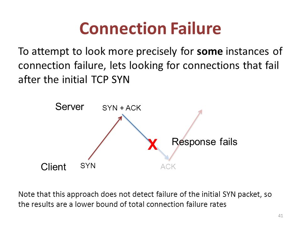 Connection Failure To attempt to look more precisely for some instances of connection failure, lets looking for connections that fail after the initial TCP SYN Note that this approach does not detect failure of the initial SYN packet, so the results are a lower bound of total connection failure rates 41 Client Server SYN SYN + ACK ACK X Response fails