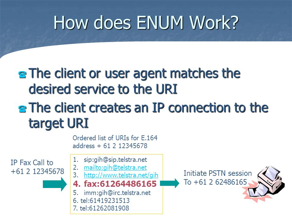 Implications of ENUM Geoff Huston Office of the CTO