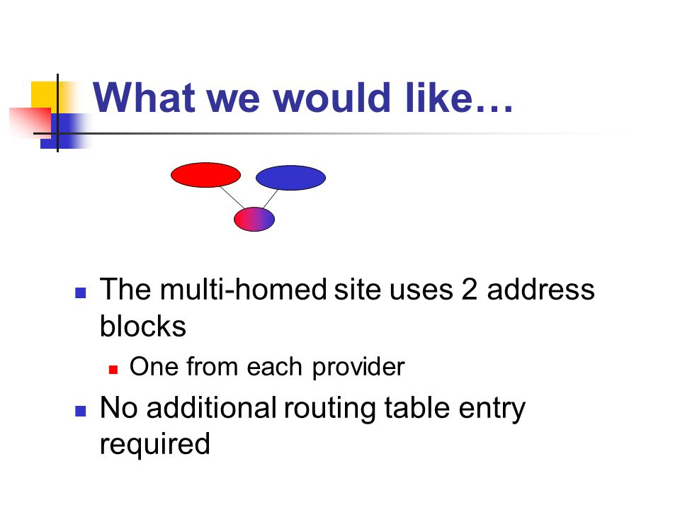 What we would like… The multi-homed site uses 2 address blocks One from each provider No additional routing table entry required