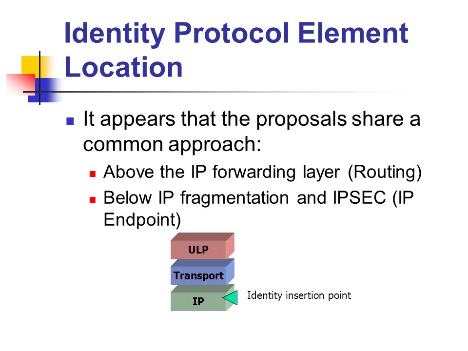 Identity Protocol Element Location It appears that the proposals share a common approach: Above the IP forwarding layer (Routing) Below IP fragmentation and IPSEC (IP Endpoint) IP Transport ULP Identity insertion point