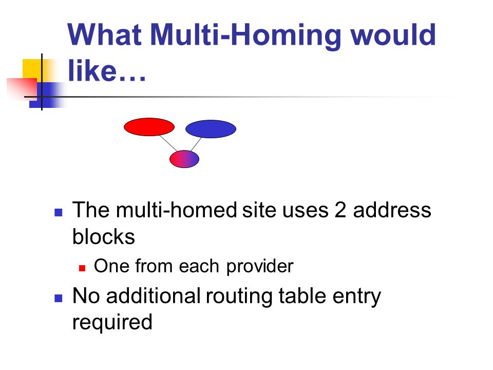 What Multi-Homing would like… The multi-homed site uses 2 address blocks One from each provider No additional routing table entry required