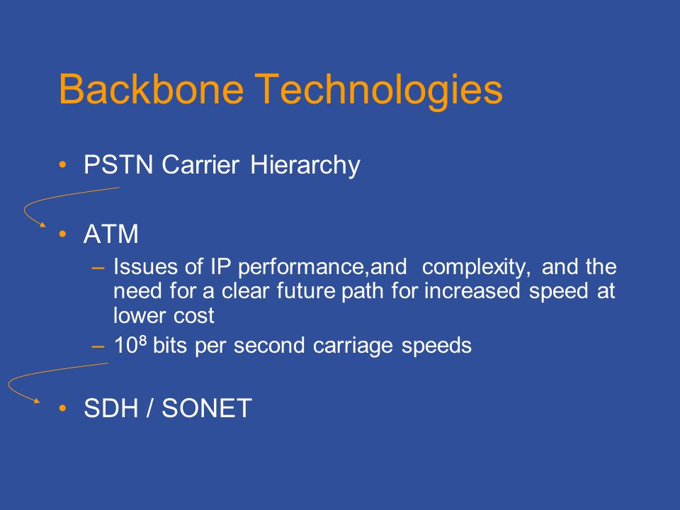 Backbone Technologies PSTN Carrier Hierarchy ATM –Issues of IP performance,and complexity, and the need for a clear future path for increased speed at lower cost –10 8 bits per second carriage speeds SDH / SONET