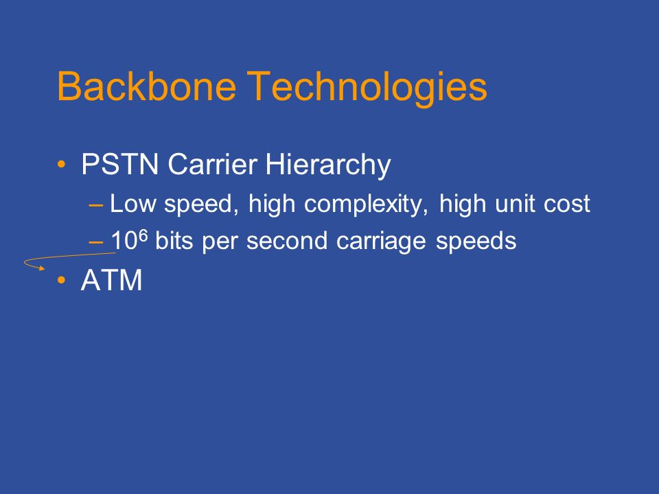 Backbone Technologies PSTN Carrier Hierarchy –Low speed, high complexity, high unit cost –10 6 bits per second carriage speeds ATM