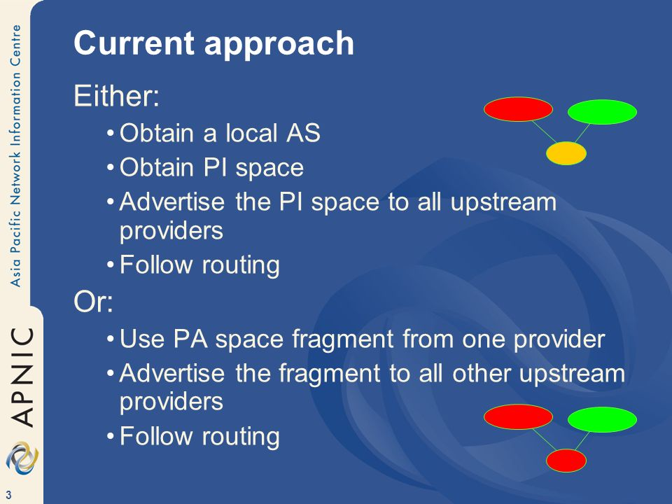 3 Current approach Either: Obtain a local AS Obtain PI space Advertise the PI space to all upstream providers Follow routing Or: Use PA space fragment from one provider Advertise the fragment to all other upstream providers Follow routing