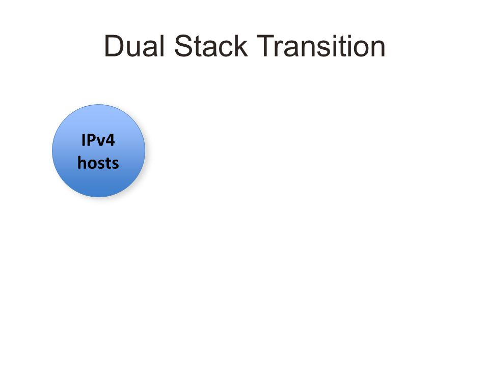 Dual Stack Transition IPv4 hosts